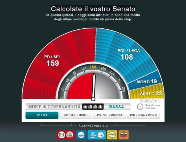 Calcola il Senato
