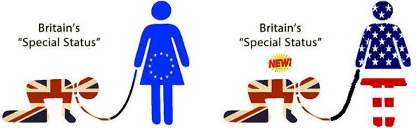 britain Status